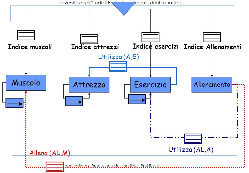 Università degli Studi di Bari – Dipartimento di Informatica Progettazione e Produzione Multimediale - Prof Roselli Muscolo AttrezzoEsercizio Allename