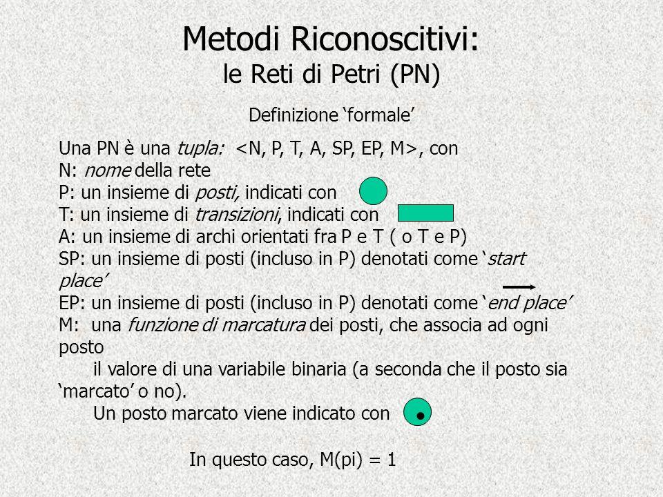 Metodi Riconoscitivi: le Reti di Petri (PN) Definizione formale Una PN è una tupla:, con N: nome della rete P: un insieme di posti, indicati con T: un