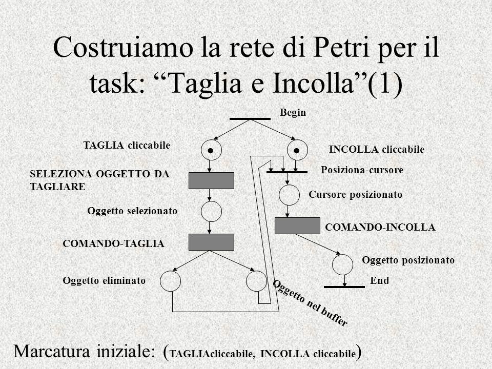 Costruiamo la rete di Petri per il task: Taglia e Incolla(1) Begin End TAGLIA cliccabile INCOLLA cliccabile SELEZIONA-OGGETTO-DA TAGLIARE COMANDO-TAGL