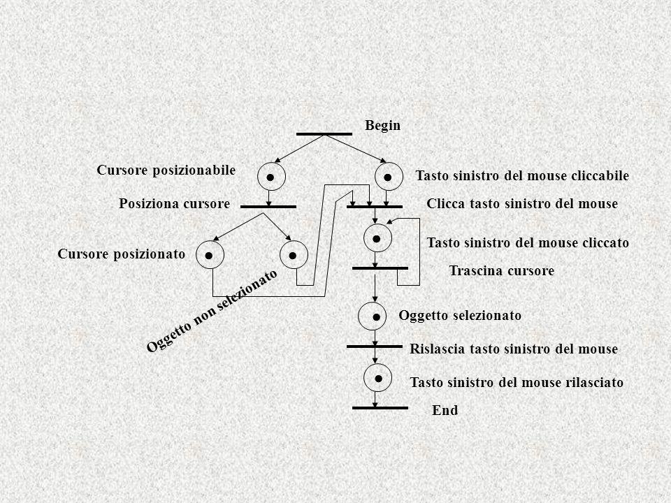 ... Begin Cursore posizionabile Tasto sinistro del mouse cliccabile Posiziona cursore Cursore posizionato Oggetto non selezionato.. Clicca tasto sinis