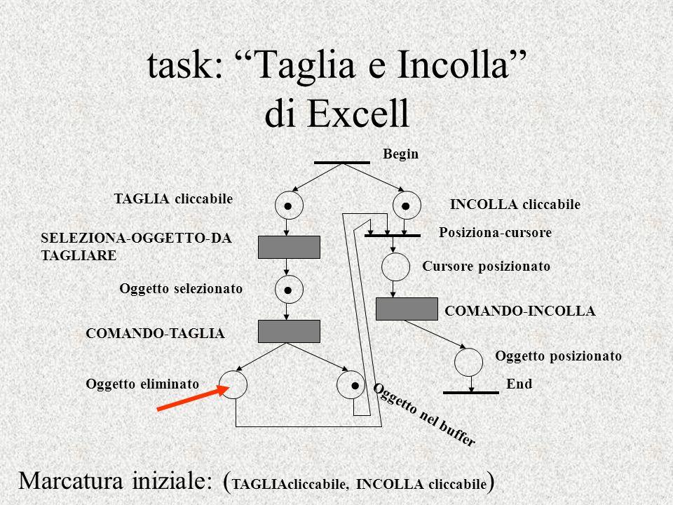 task: Taglia e Incolla di Excell Begin End TAGLIA cliccabile INCOLLA cliccabile SELEZIONA-OGGETTO-DA TAGLIARE COMANDO-TAGLIA Oggetto eliminato Oggetto