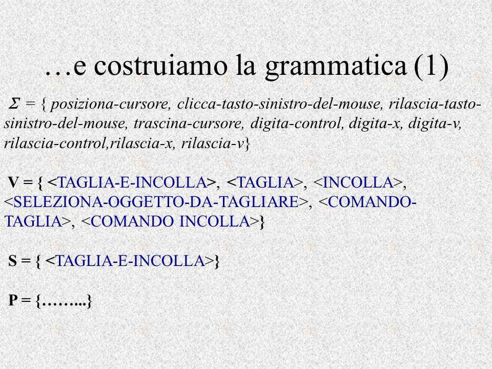 …e costruiamo la grammatica (1) = { posiziona-cursore, clicca-tasto-sinistro-del-mouse, rilascia-tasto- sinistro-del-mouse, trascina-cursore, digita-c