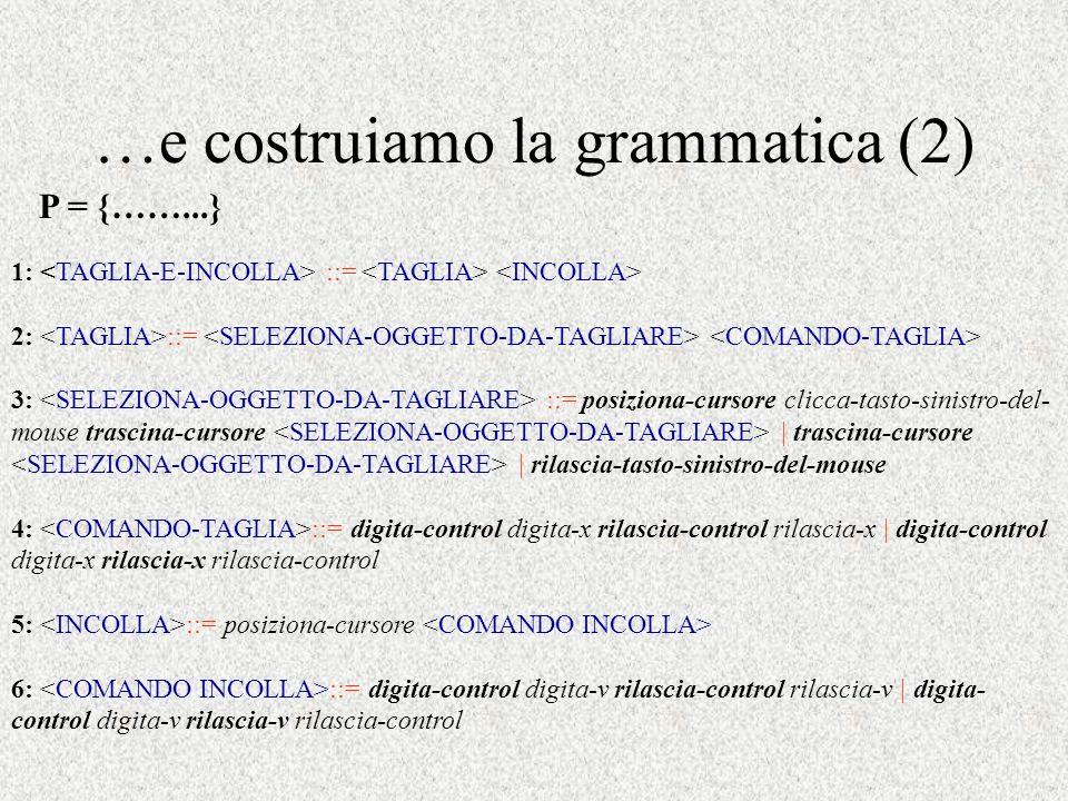 …e costruiamo la grammatica (2) P = {……...} 1: ::= 2: ::= 3: ::= posiziona-cursore clicca-tasto-sinistro-del- mouse trascina-cursore | trascina-cursor