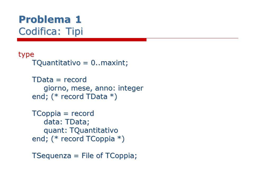 Problema 1 Codifica: Tipi type TQuantitativo = 0..maxint; TData = record giorno, mese, anno: integer end; (* record TData *) TCoppia = record data: TD