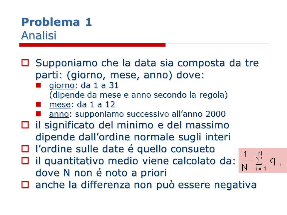 Problema 1 Analisi Supponiamo che la data sia composta da tre parti: (giorno, mese, anno) dove: Supponiamo che la data sia composta da tre parti: (gio