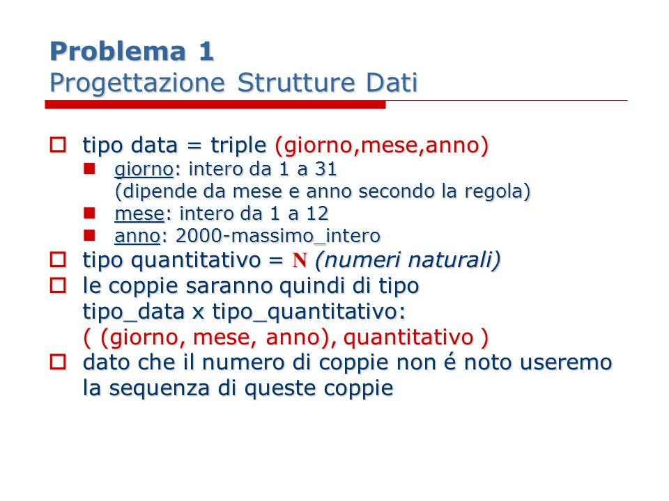Problema 1 Progettazione Strutture Dati tipo data = triple (giorno,mese,anno) tipo data = triple (giorno,mese,anno) giorno: intero da 1 a 31 (dipende