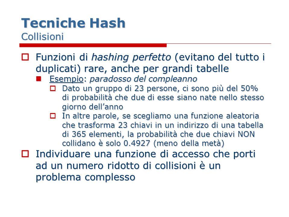 Tecniche Hash Collisioni Funzioni di hashing perfetto (evitano del tutto i duplicati) rare, anche per grandi tabelle Funzioni di hashing perfetto (evitano del tutto i duplicati) rare, anche per grandi tabelle Esempio: paradosso del compleanno Esempio: paradosso del compleanno Dato un gruppo di 23 persone, ci sono più del 50% di probabilità che due di esse siano nate nello stesso giorno dellanno Dato un gruppo di 23 persone, ci sono più del 50% di probabilità che due di esse siano nate nello stesso giorno dellanno In altre parole, se scegliamo una funzione aleatoria che trasforma 23 chiavi in un indirizzo di una tabella di 365 elementi, la probabilità che due chiavi NON collidano è solo 0.4927 (meno della metà) In altre parole, se scegliamo una funzione aleatoria che trasforma 23 chiavi in un indirizzo di una tabella di 365 elementi, la probabilità che due chiavi NON collidano è solo 0.4927 (meno della metà) Individuare una funzione di accesso che porti ad un numero ridotto di collisioni è un problema complesso Individuare una funzione di accesso che porti ad un numero ridotto di collisioni è un problema complesso