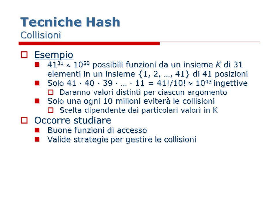 Tecniche Hash Collisioni Esempio Esempio 41 31 10 50 possibili funzioni da un insieme K di 31 elementi in un insieme {1, 2, …, 41} di 41 posizioni 41 31 10 50 possibili funzioni da un insieme K di 31 elementi in un insieme {1, 2, …, 41} di 41 posizioni Solo 41 · 40 · 39 · … · 11 = 41!/10.