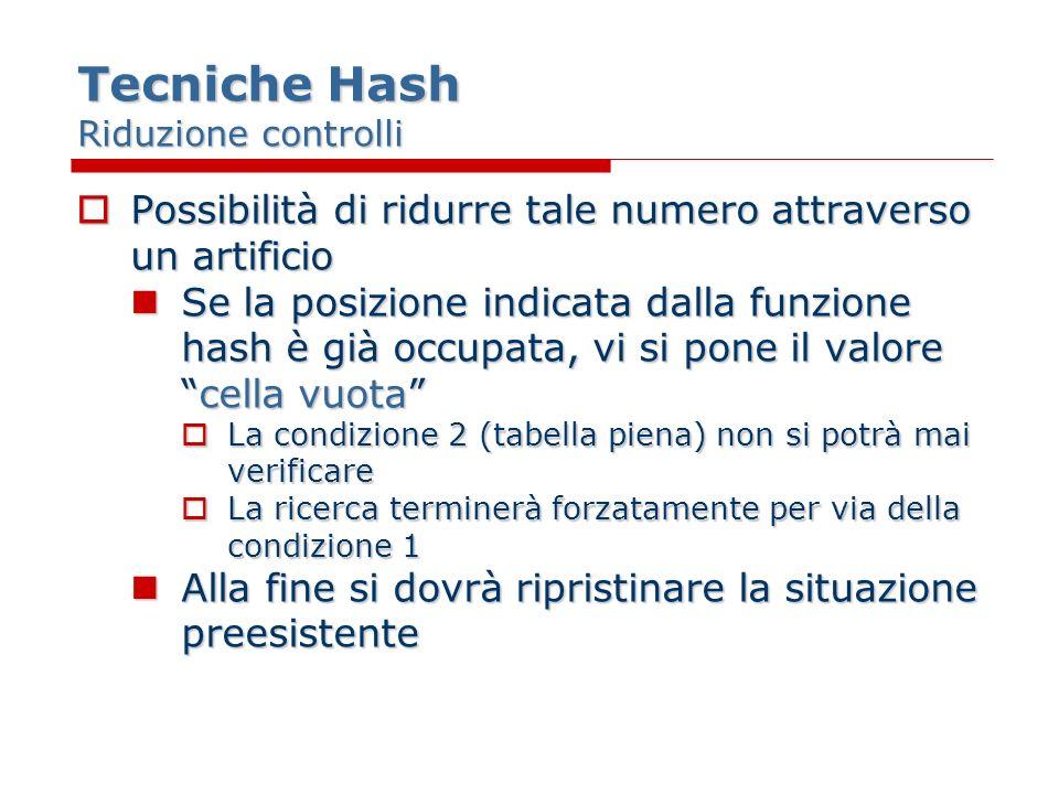 Tecniche Hash Riduzione controlli Possibilità di ridurre tale numero attraverso un artificio Possibilità di ridurre tale numero attraverso un artificio Se la posizione indicata dalla funzione hash è già occupata, vi si pone il valorecella vuota Se la posizione indicata dalla funzione hash è già occupata, vi si pone il valorecella vuota La condizione 2 (tabella piena) non si potrà mai verificare La condizione 2 (tabella piena) non si potrà mai verificare La ricerca terminerà forzatamente per via della condizione 1 La ricerca terminerà forzatamente per via della condizione 1 Alla fine si dovrà ripristinare la situazione preesistente Alla fine si dovrà ripristinare la situazione preesistente