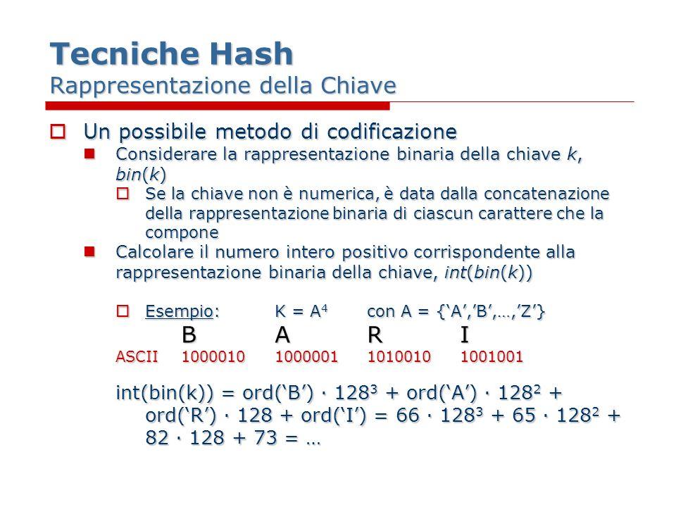 Tecniche Hash Rappresentazione della Chiave Un possibile metodo di codificazione Un possibile metodo di codificazione Considerare la rappresentazione binaria della chiave k, bin(k) Considerare la rappresentazione binaria della chiave k, bin(k) Se la chiave non è numerica, è data dalla concatenazione della rappresentazione binaria di ciascun carattere che la compone Se la chiave non è numerica, è data dalla concatenazione della rappresentazione binaria di ciascun carattere che la compone Calcolare il numero intero positivo corrispondente alla rappresentazione binaria della chiave, int(bin(k)) Calcolare il numero intero positivo corrispondente alla rappresentazione binaria della chiave, int(bin(k)) Esempio:K = A 4 con A = {A,B,…,Z} Esempio:K = A 4 con A = {A,B,…,Z} BARI ASCII 1000010100000110100101001001 int(bin(k)) = ord(B) · 128 3 + ord(A) · 128 2 + ord(R) · 128 + ord(I) = 66 · 128 3 + 65 · 128 2 + 82 · 128 + 73 = …