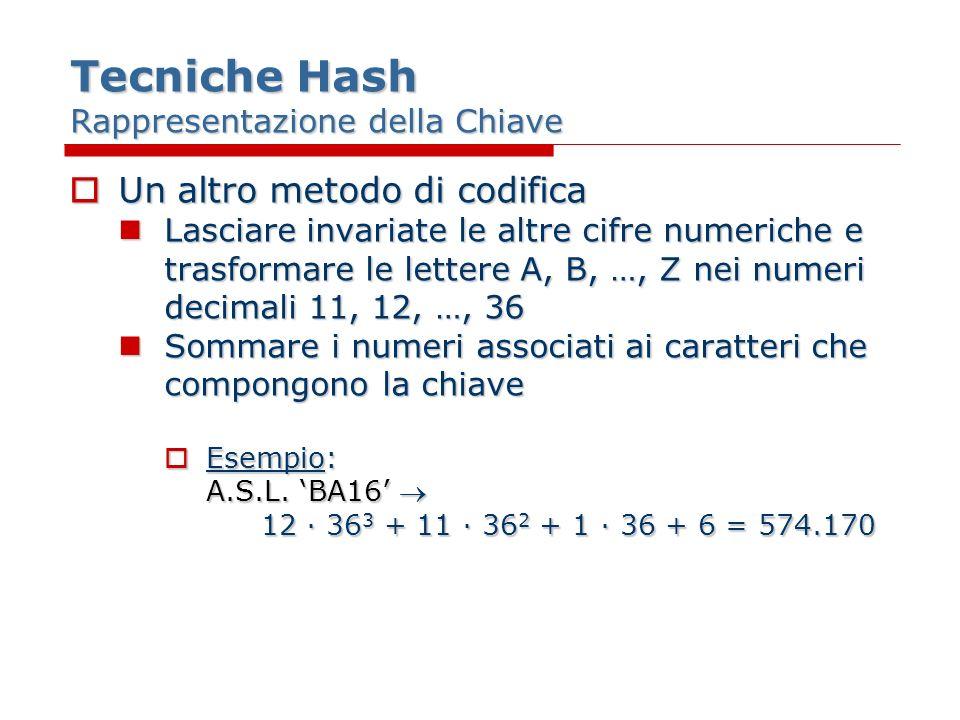 Tecniche Hash Rappresentazione della Chiave Un altro metodo di codifica Un altro metodo di codifica Lasciare invariate le altre cifre numeriche e trasformare le lettere A, B, …, Z nei numeri decimali 11, 12, …, 36 Lasciare invariate le altre cifre numeriche e trasformare le lettere A, B, …, Z nei numeri decimali 11, 12, …, 36 Sommare i numeri associati ai caratteri che compongono la chiave Sommare i numeri associati ai caratteri che compongono la chiave Esempio: Esempio: A.S.L.