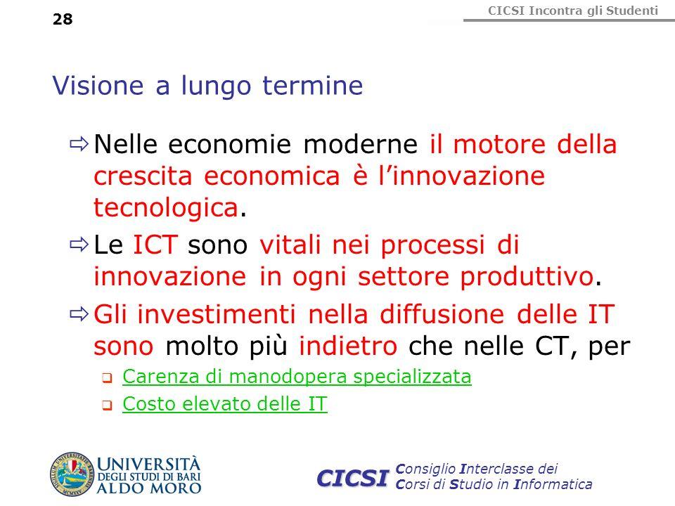 CICSI Incontra gli Studenti Consiglio Interclasse dei Corsi di Studio in Informatica CICSI Visione a lungo termine Nelle economie moderne il motore de
