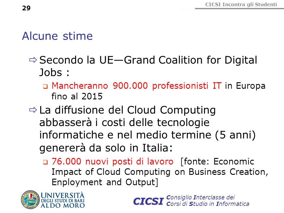 CICSI Incontra gli Studenti Consiglio Interclasse dei Corsi di Studio in Informatica CICSI Alcune stime Secondo la UEGrand Coalition for Digital Jobs
