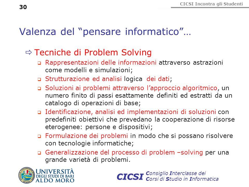 CICSI Incontra gli Studenti Consiglio Interclasse dei Corsi di Studio in Informatica CICSI Valenza del pensare informatico… Tecniche di Problem Solvin