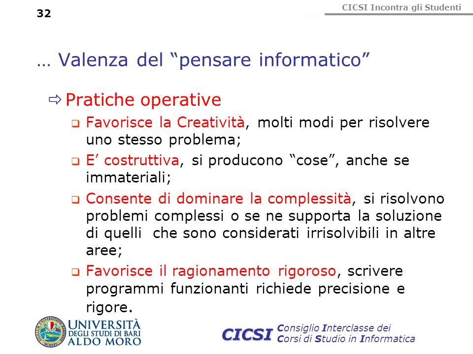 CICSI Incontra gli Studenti Consiglio Interclasse dei Corsi di Studio in Informatica CICSI … Valenza del pensare informatico Pratiche operative Favori