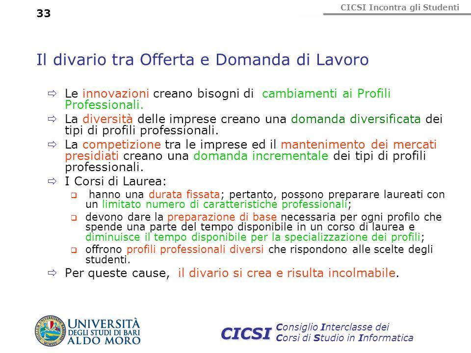 CICSI Incontra gli Studenti Consiglio Interclasse dei Corsi di Studio in Informatica CICSI 33 Il divario tra Offerta e Domanda di Lavoro Le innovazion