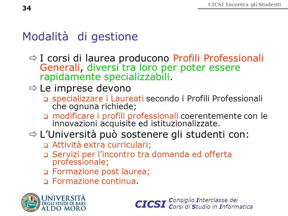 CICSI Incontra gli Studenti Consiglio Interclasse dei Corsi di Studio in Informatica CICSI 34 Modalità di gestione I corsi di laurea producono Profili