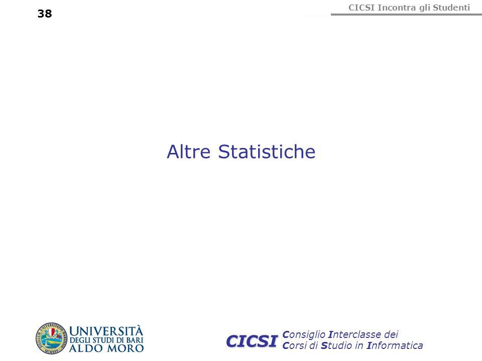 CICSI Incontra gli Studenti Consiglio Interclasse dei Corsi di Studio in Informatica CICSI 38 Altre Statistiche