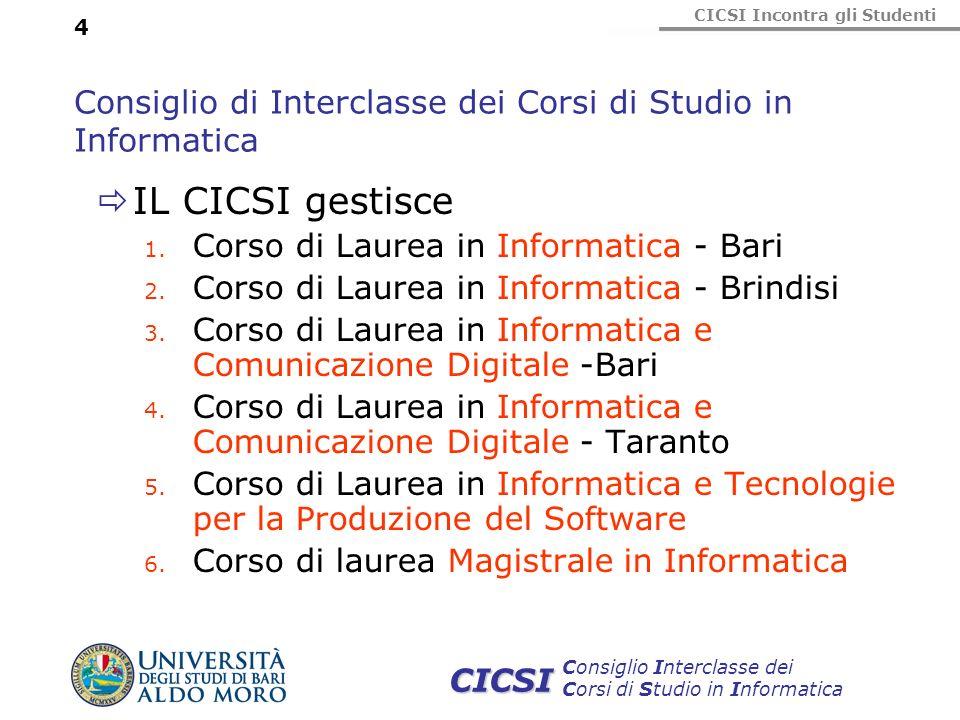 CICSI Incontra gli Studenti Consiglio Interclasse dei Corsi di Studio in Informatica CICSI 4 Consiglio di Interclasse dei Corsi di Studio in Informati