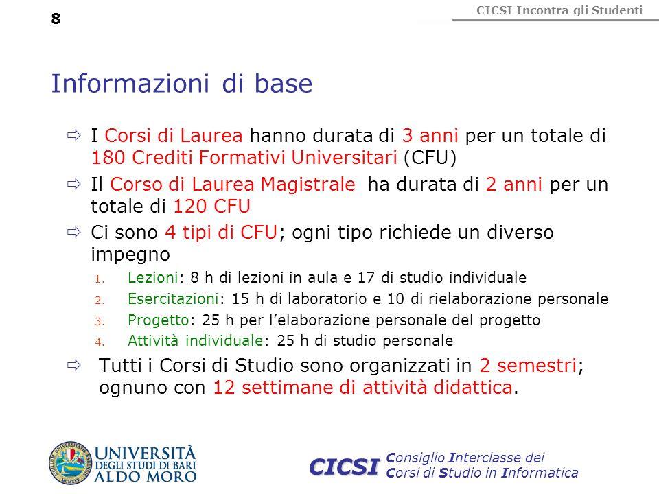 CICSI Incontra gli Studenti Consiglio Interclasse dei Corsi di Studio in Informatica CICSI Informazioni di base I Corsi di Laurea hanno durata di 3 an