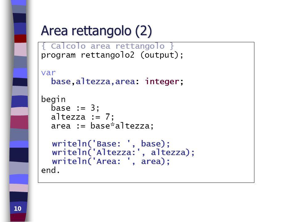 10 Area rettangolo (2) { Calcolo area rettangolo } program rettangolo2 (output); var base,altezza,area: integer; begin base := 3; altezza := 7; area :