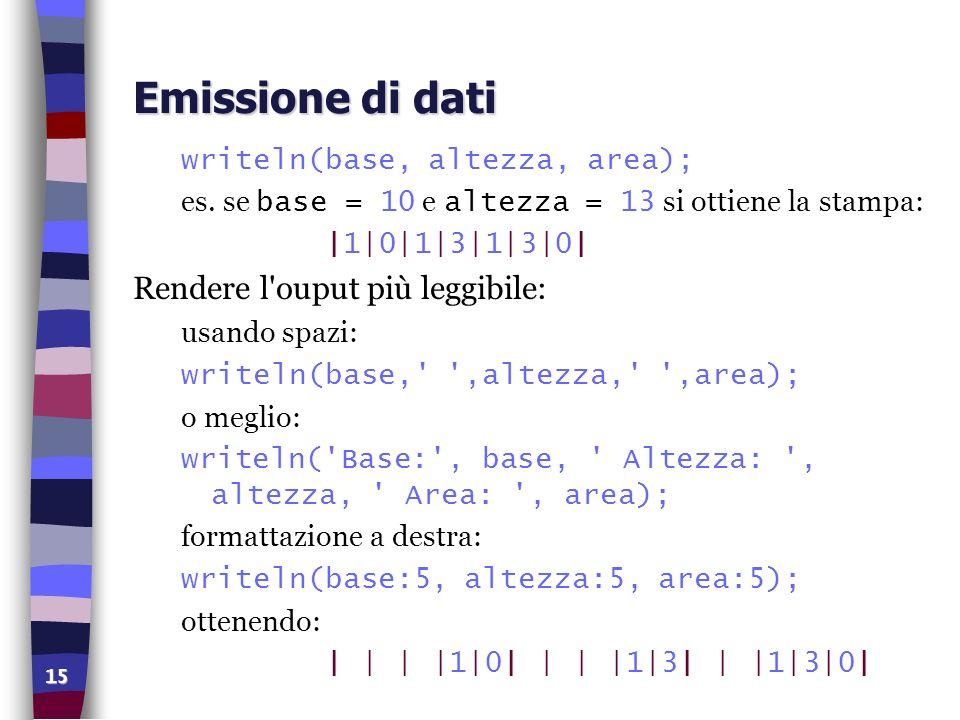 15 Emissione di dati writeln(base, altezza, area); es. se base = 10 e altezza = 13 si ottiene la stampa: |1|0|1|3|1|3|0| Rendere l'ouput più leggibile