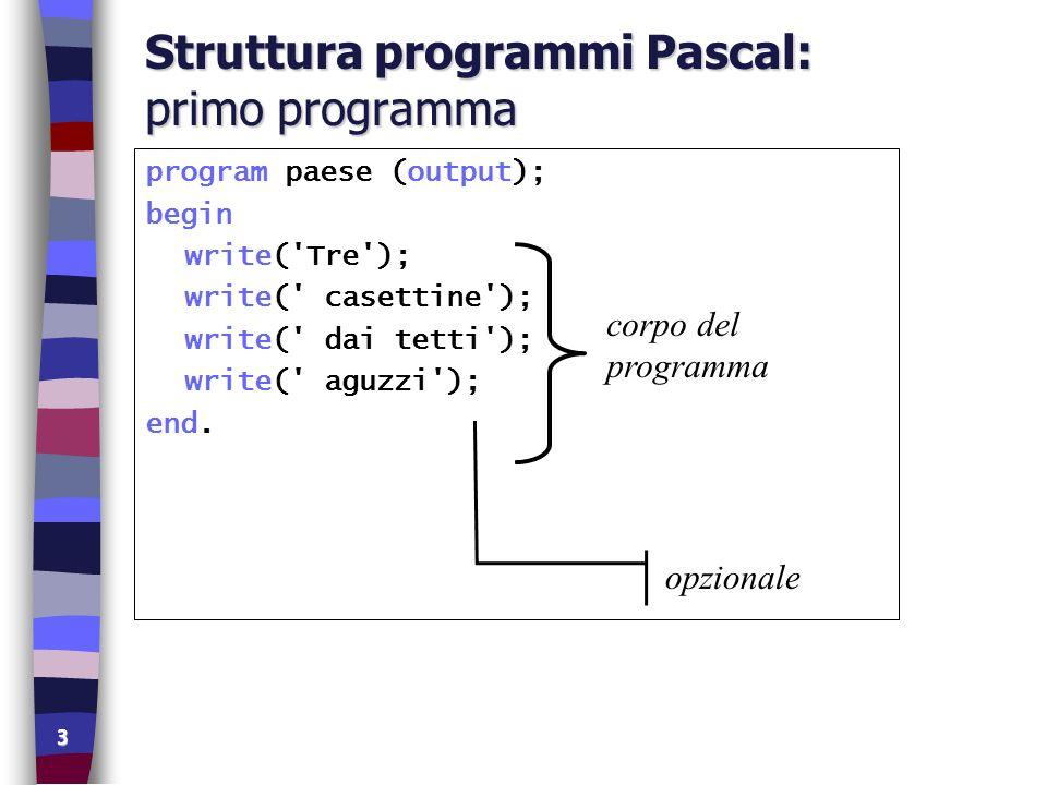 3 Struttura programmi Pascal: primo programma program paese (output); begin write('Tre'); write(' casettine'); write(' dai tetti'); write(' aguzzi');