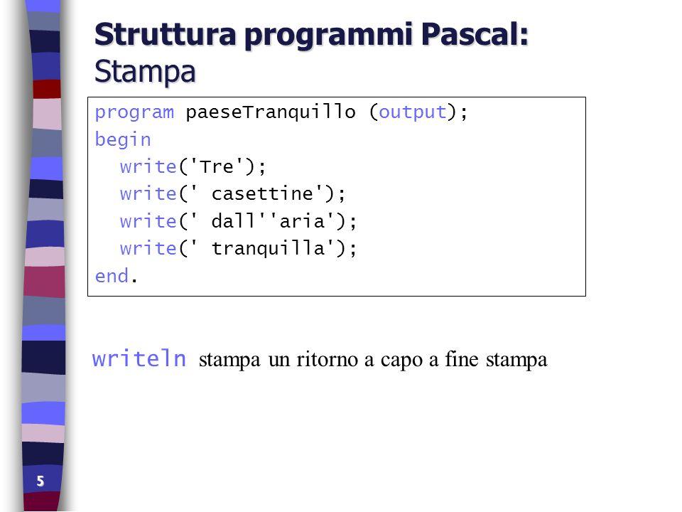 5 Struttura programmi Pascal: Stampa program paeseTranquillo (output); begin write('Tre'); write(' casettine'); write(' dall''aria'); write(' tranquil