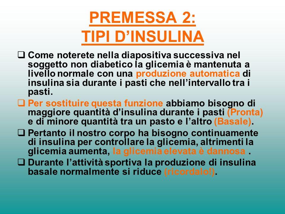 Glucosio cellula INTESTINO SANGUE Il Pancreas è situato nelladdome, dietro lo stomaco INSULINA Il Glucosio nelle cellule produce L Insulina consente a