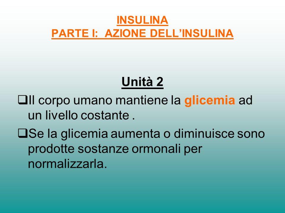 Unità 1 Lo zucchero presente nel sangue si chiama glucosio e la parola glicemia indica il livello di glucosio nel sangue. INSULINA PARTE I: AZIONE DEL
