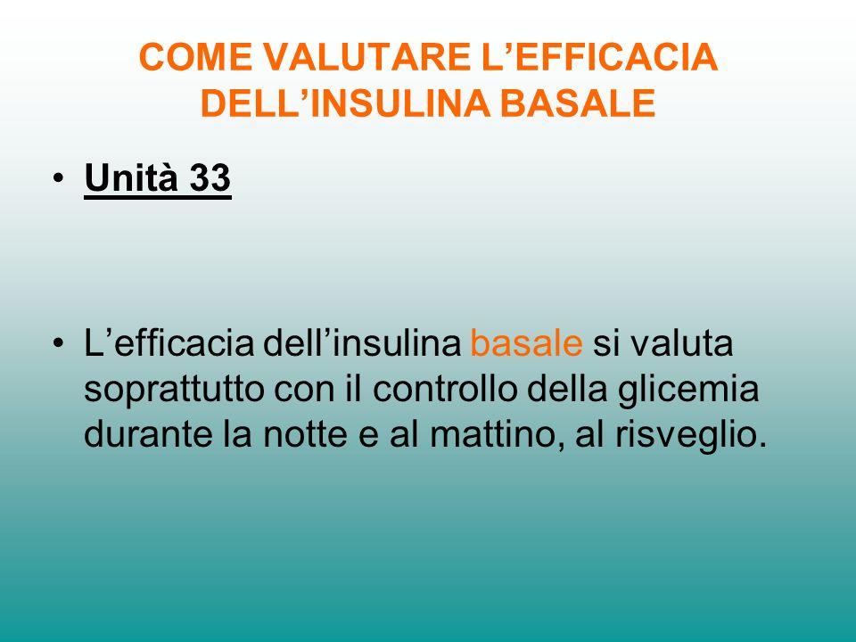 COME VALUTARE LEFFICACIA DELLINSULINA BASALE Unità 32 Linsulina basale inizia la sua azione 2-3 ore dopo liniezione.La sua azione è stabile, senza pic