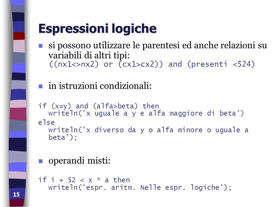 15 Espressioni logiche si possono utilizzare le parentesi ed anche relazioni su variabili di altri tipi: ((nx1<>nx2) or (cx1>cx2)) and (presenti <524)