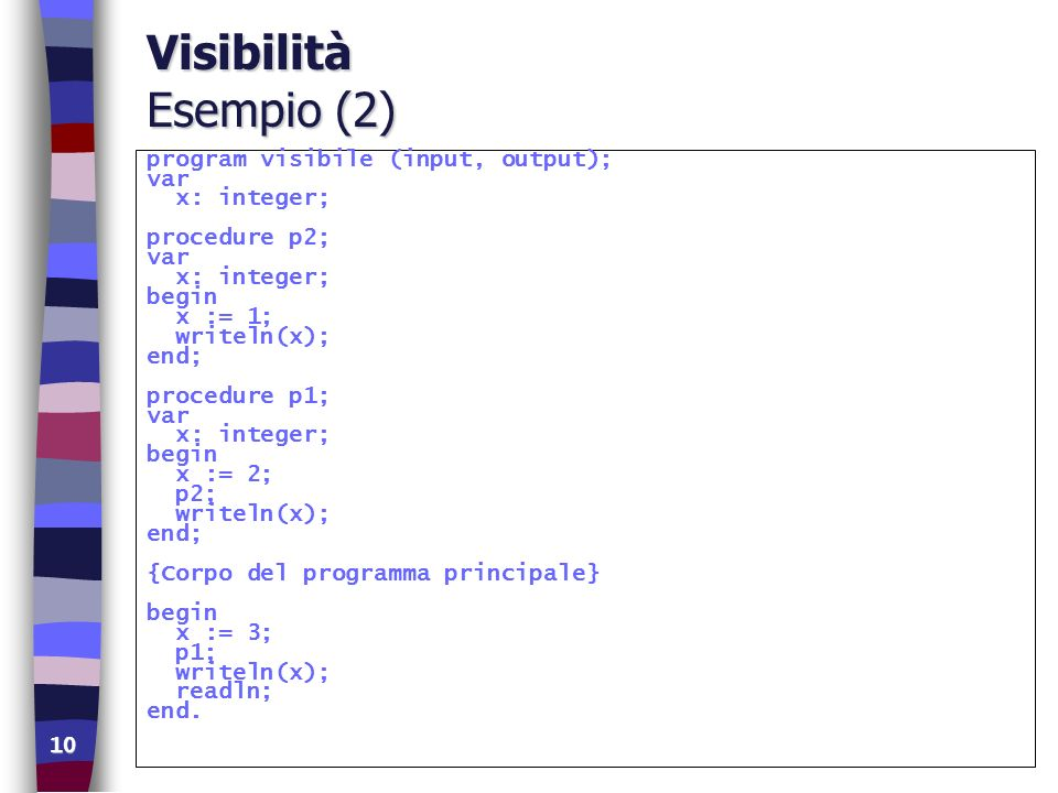 10 Visibilità Esempio (2) program visibile (input, output); var x: integer; procedure p2; var x: integer; begin x := 1; writeln(x); end; procedure p1; var x: integer; begin x := 2; p2; writeln(x); end; {Corpo del programma principale} begin x := 3; p1; writeln(x); readln; end.