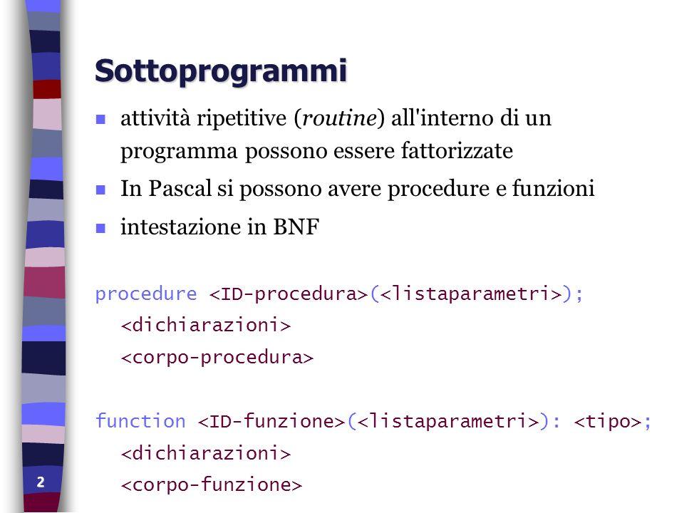 2 Sottoprogrammi n attività ripetitive (routine) all interno di un programma possono essere fattorizzate n In Pascal si possono avere procedure e funzioni n intestazione in BNF procedure ( ); function ( ): ;