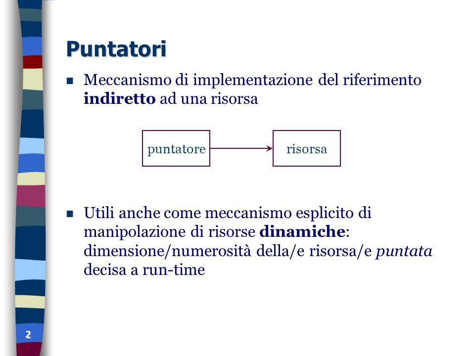 2 Puntatori n Meccanismo di implementazione del riferimento indiretto ad una risorsa n Utili anche come meccanismo esplicito di manipolazione di risorse dinamiche: dimensione/numerosità della/e risorsa/e puntata decisa a run-time puntatorerisorsa