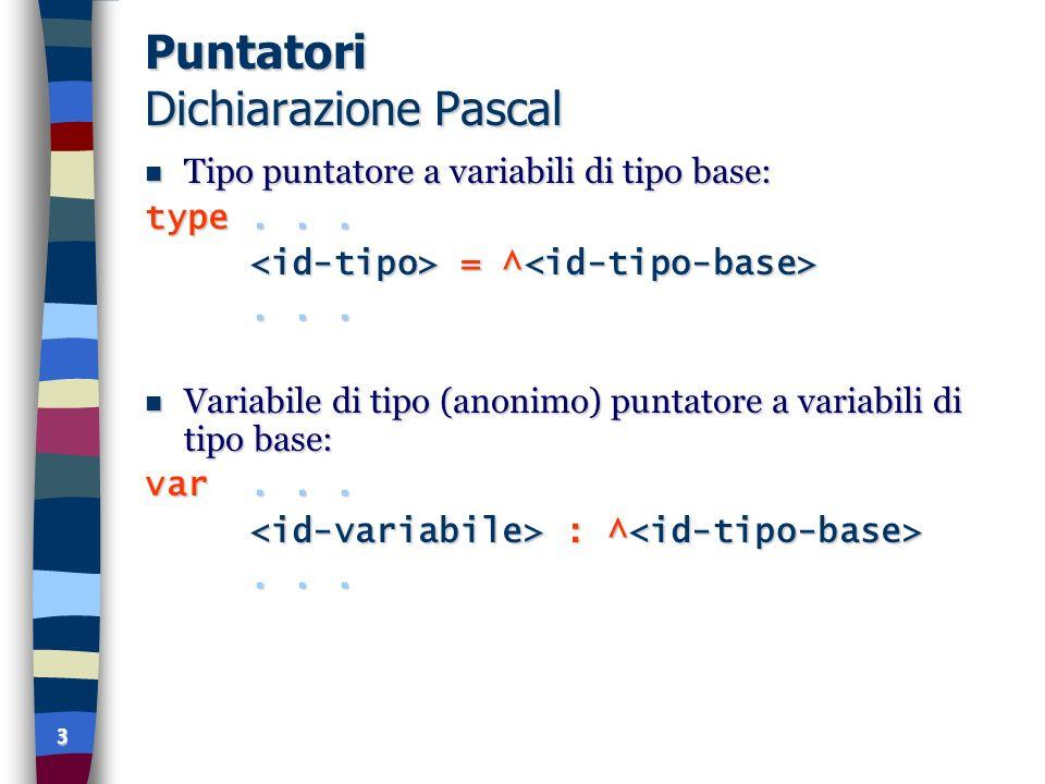 4 Puntatori Uso accesso indiretto mediante dereferenziazione: uso di p^ per riferirsi alla variabile puntata assegnazione ad una variabile dello stesso tipo puntatore p1 := p2 o del valore speciale puntatore nullo: nil confronto p1 = p2 (puntano alla stessa variabile ?) n gestione memoria dinamica: procedure predefinite –new(p) allocazione variabili dinamiche di tipo base e puntamento da parte del puntatore p –dispose(p) rilascio memoria allocata dinamicamente puntata da p