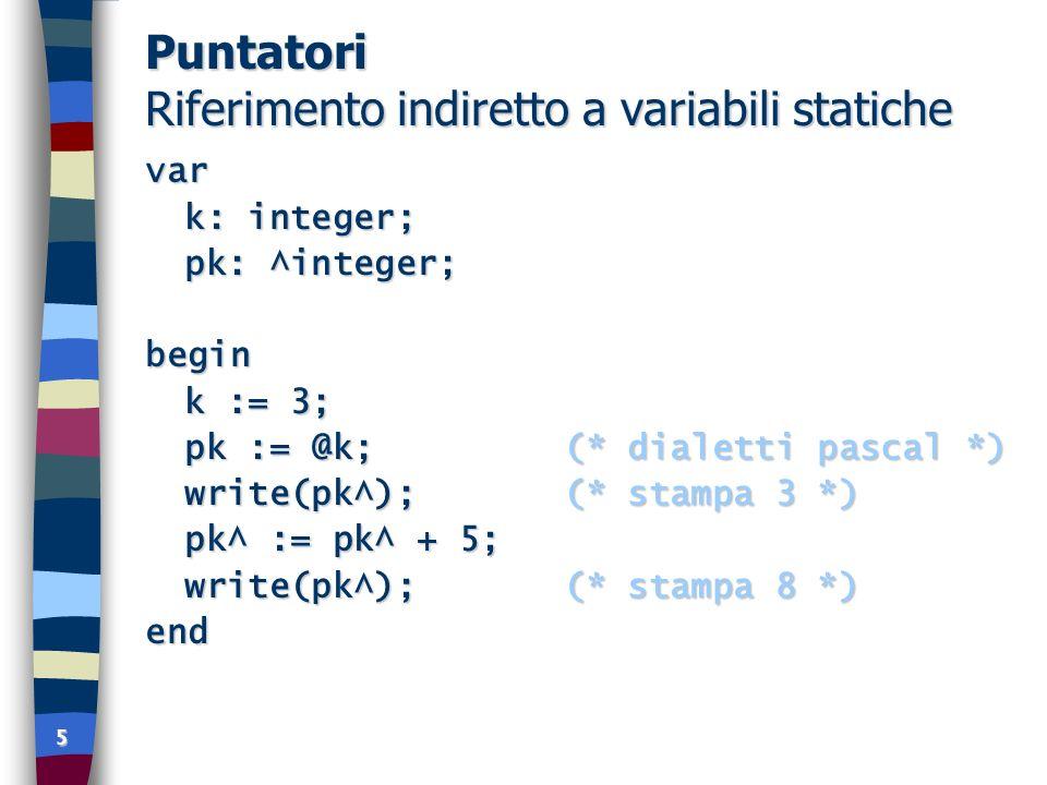 5 Puntatori Riferimento indiretto a variabili statiche var k: integer; pk: ^integer; begin k := 3; pk := @k; (* dialetti pascal *) write(pk^); (* stampa 3 *) pk^ := pk^ + 5; write(pk^); (* stampa 8 *) end