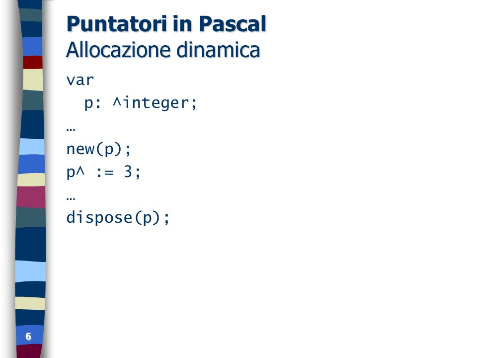 6 Puntatori in Pascal Allocazione dinamica var p: ^integer; … new(p); p^ := 3; … dispose(p);