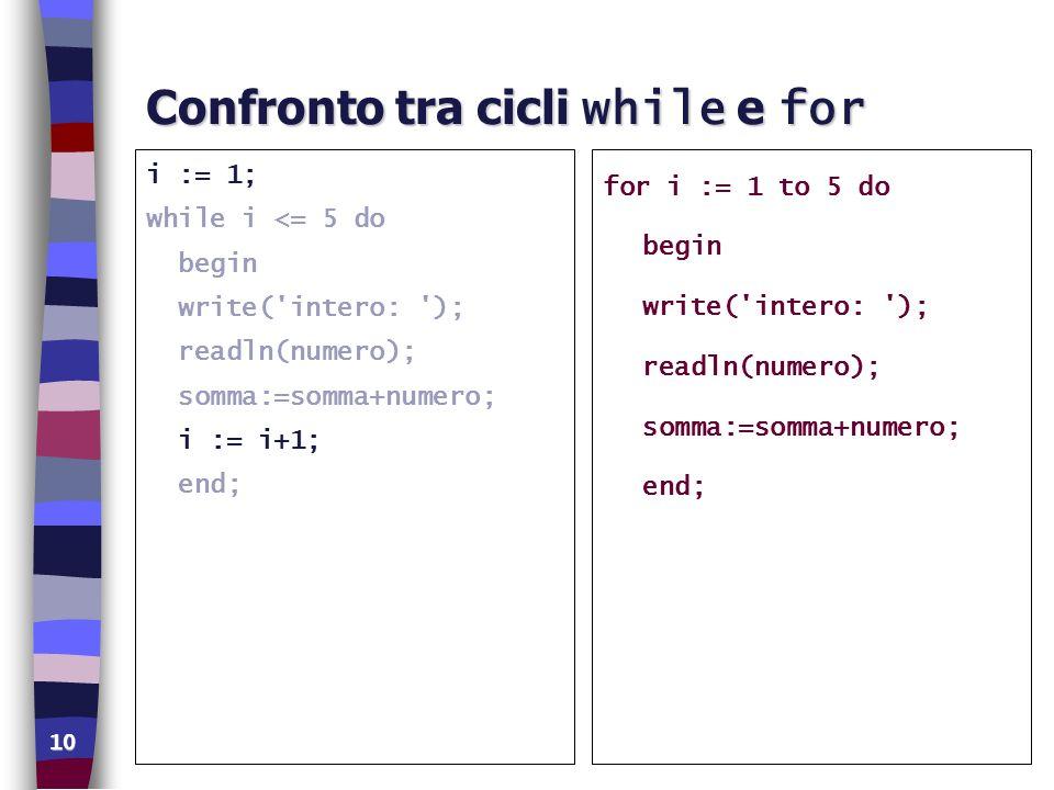 10 Confronto tra cicli while e for i := 1; while i <= 5 do begin write('intero: '); readln(numero); somma:=somma+numero; i := i+1; end; for i := 1 to