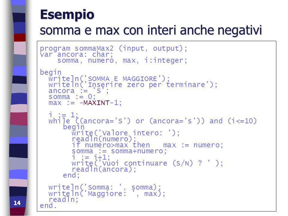 14 Esempio somma e max con interi anche negativi program sommaMax2 (input, output); var ancora: char; somma, numero, max, i:integer; begin writeln('SO