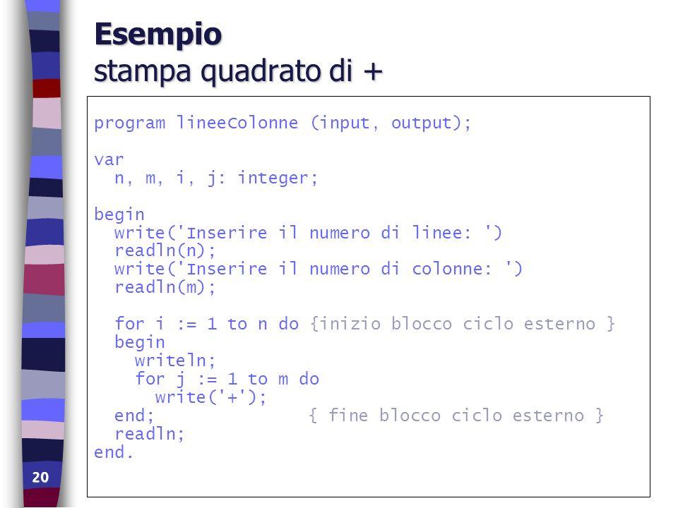 20 Esempio stampa quadrato di + program lineeColonne (input, output); var n, m, i, j: integer; begin write('Inserire il numero di linee: ') readln(n);