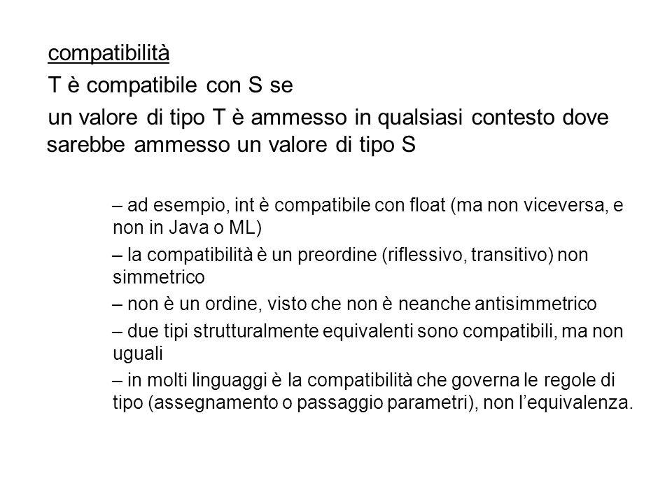 compatibilità T è compatibile con S se un valore di tipo T è ammesso in qualsiasi contesto dove sarebbe ammesso un valore di tipo S – ad esempio, int è compatibile con float (ma non viceversa, e non in Java o ML) – la compatibilità è un preordine (riflessivo, transitivo) non simmetrico – non è un ordine, visto che non è neanche antisimmetrico – due tipi strutturalmente equivalenti sono compatibili, ma non uguali – in molti linguaggi è la compatibilità che governa le regole di tipo (assegnamento o passaggio parametri), non lequivalenza.
