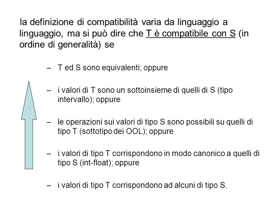 la definizione di compatibilità varia da linguaggio a linguaggio, ma si può dire che T è compatibile con S (in ordine di generalità) se –T ed S sono equivalenti; oppure –i valori di T sono un sottoinsieme di quelli di S (tipo intervallo); oppure –le operazioni sui valori di tipo S sono possibili su quelli di tipo T (sottotipo dei OOL); oppure –i valori di tipo T corrispondono in modo canonico a quelli di tipo S (int-float); oppure –i valori di tipo T corrispondono ad alcuni di tipo S.