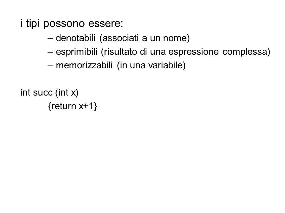 i tipi possono essere: – denotabili (associati a un nome) – esprimibili (risultato di una espressione complessa) – memorizzabili (in una variabile) int succ (int x) {return x+1}