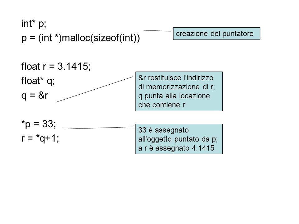 int* p; p = (int *)malloc(sizeof(int)) float r = 3.1415; float* q; q = &r *p = 33; r = *q+1; creazione del puntatore &r restituisce lindirizzo di memorizzazione di r; q punta alla locazione che contiene r 33 è assegnato alloggetto puntato da p; a r è assegnato 4.1415
