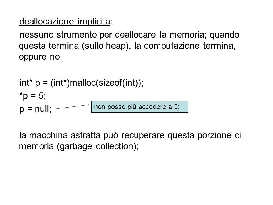 deallocazione implicita: nessuno strumento per deallocare la memoria; quando questa termina (sullo heap), la computazione termina, oppure no int* p = (int*)malloc(sizeof(int)); *p = 5; p = null; la macchina astratta può recuperare questa porzione di memoria (garbage collection); non posso più accedere a 5;