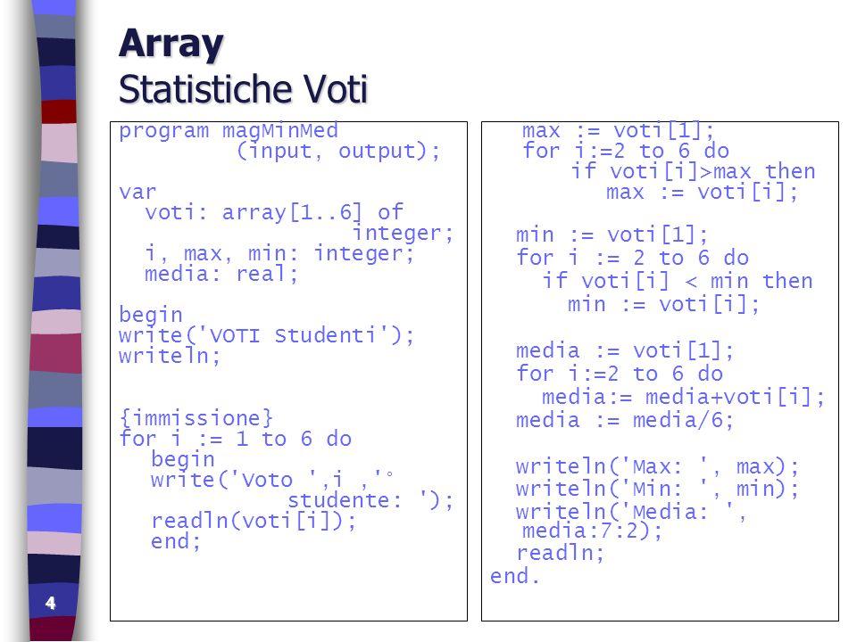5 Array Conteggio Punteggi program punteggi (input, output); const MAX_CONC = 1000; MIN_PUN = 1; MAX_PUN = 10; var prova1, prova2, finale: array [1..MAX_CONC] of real; i, n: integer; begin repeat write( N.concorrenti: ); readln(n); until (n>=1)and(n<=MAX_CONC); for i:=1 to n do begin writeln; writeln( Concorrente , i); repeat write( Prima prova: ); readln(prova1[i]); until (prova1[i]>=MIN_PUN) and (prova1[i]<=MAX_PUN); repeat write( Seconda prova: ); readln(prova2[i]); until (prova2[i] >= MIN_PUN) and (prova2[i] <= MAX_PUN); end; for i:=1 to n do finale[i]:= (prova1[i]+prova2[i])/2; writeln( RISULTATI ); for i:=1 to n do writeln(i, ° Conc.: , prova1[i]:7:2, prova2[i]:7:2, finale[i]:7:2); readln; end.