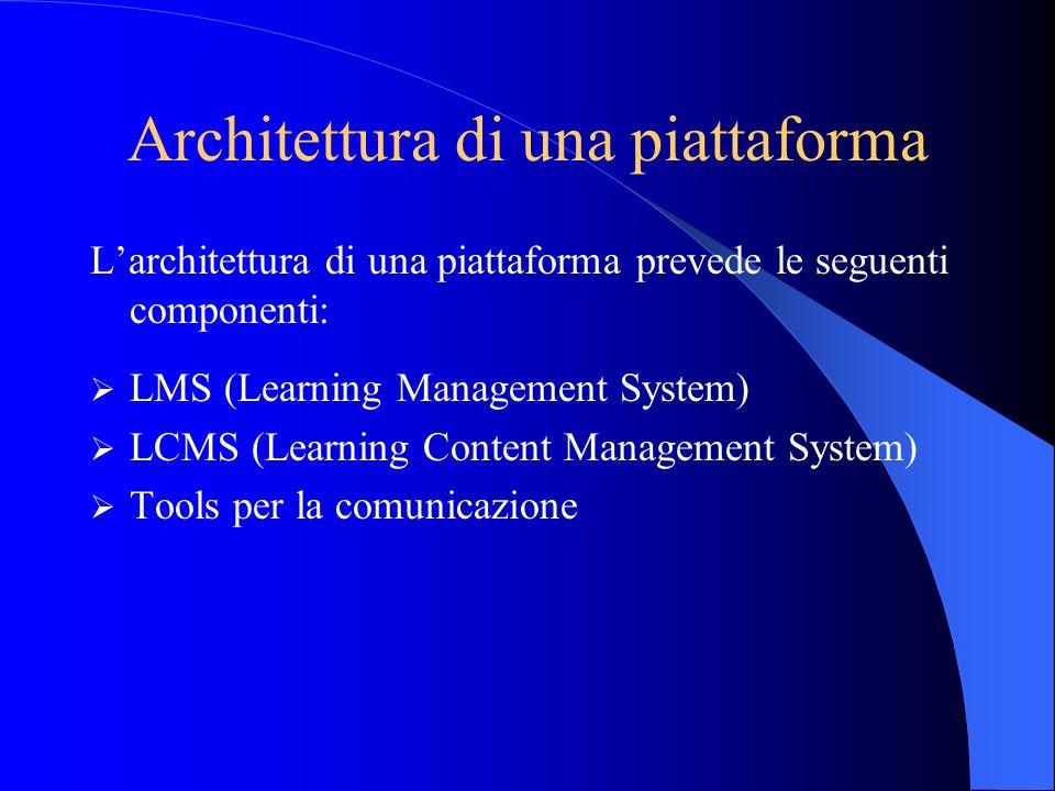 Architettura di una piattaforma Larchitettura di una piattaforma prevede le seguenti componenti: LMS (Learning Management System) LCMS (Learning Conte