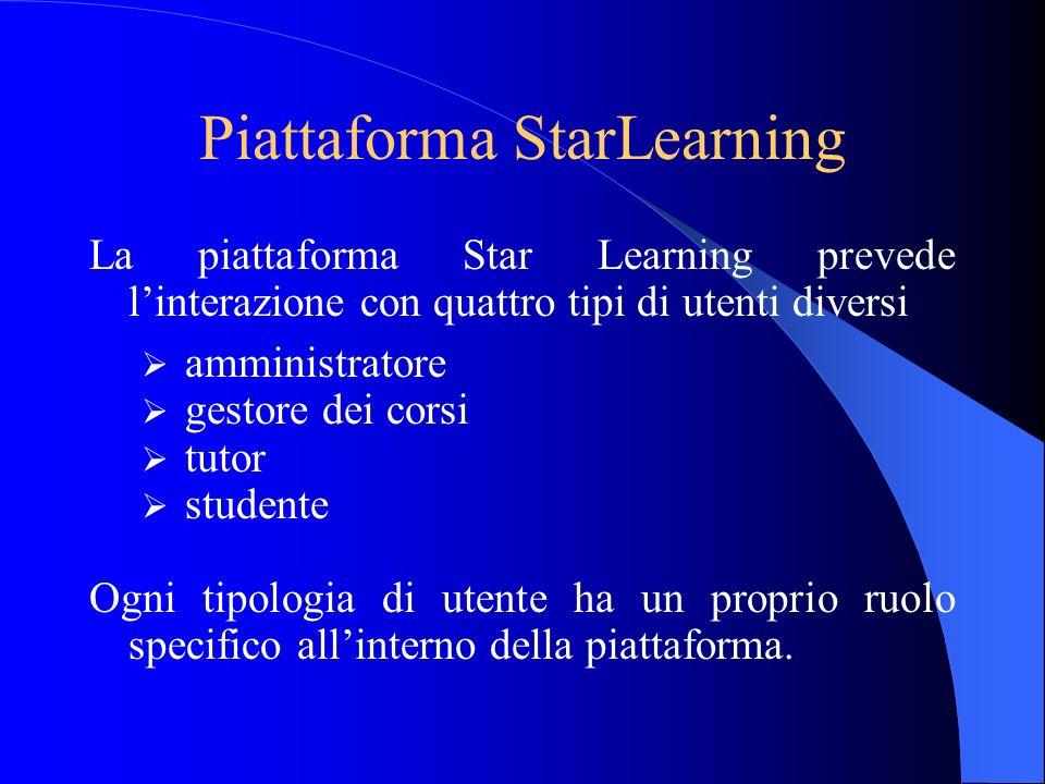 Piattaforma StarLearning La piattaforma Star Learning prevede linterazione con quattro tipi di utenti diversi amministratore gestore dei corsi tutor s