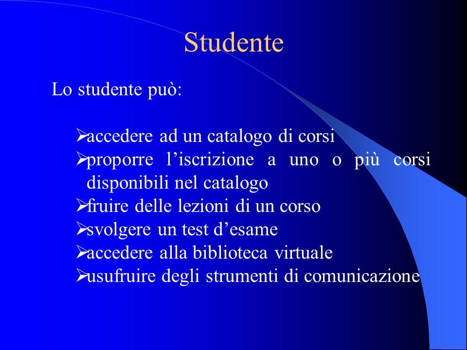 Studente Lo studente può: accedere ad un catalogo di corsi proporre liscrizione a uno o più corsi disponibili nel catalogo fruire delle lezioni di un